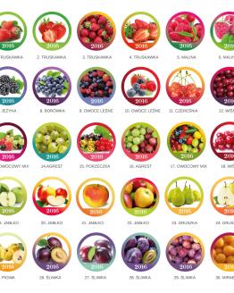Etykiety - owoce